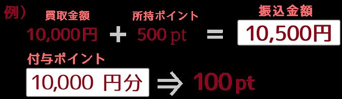 point-ex