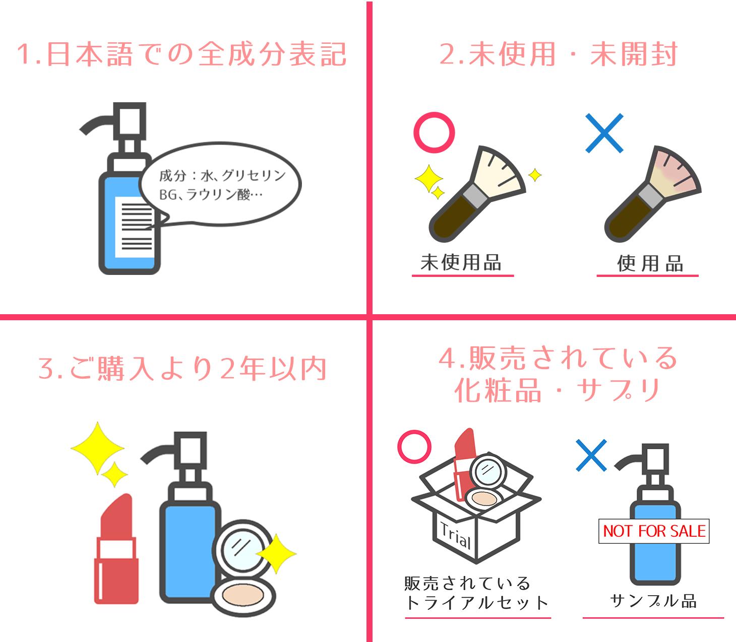 化粧品・サプリメントの高価買取4つのポイント